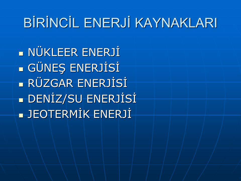 BİRİNCİL ENERJİ KAYNAKLARI NÜKLEER ENERJİ NÜKLEER ENERJİ GÜNEŞ ENERJİSİ GÜNEŞ ENERJİSİ RÜZGAR ENERJİSİ RÜZGAR ENERJİSİ DENİZ/SU ENERJİSİ DENİZ/SU ENERJİSİ JEOTERMİK ENERJİ JEOTERMİK ENERJİ