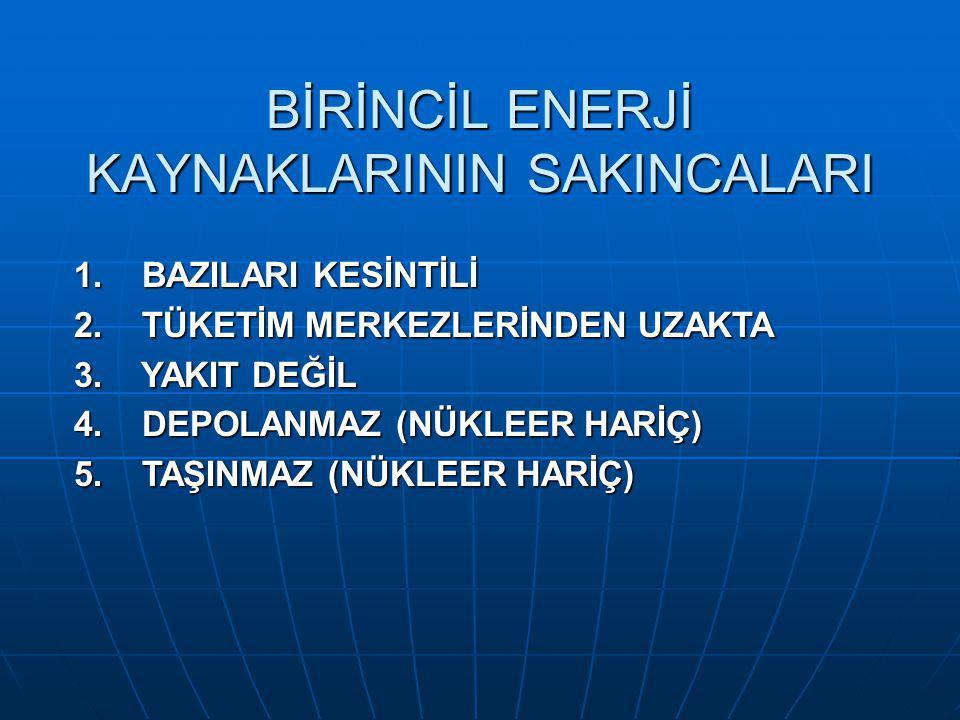 BİRİNCİL ENERJİ KAYNAKLARININ SAKINCALARI 1.BAZILARI KESİNTİLİ 2.