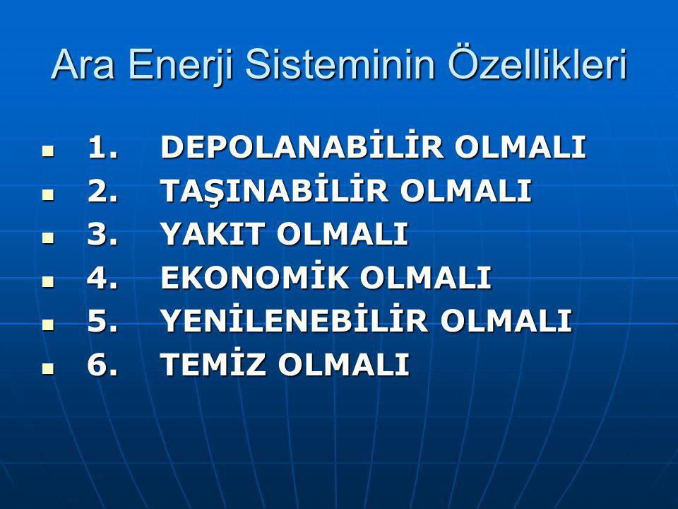 Ara Enerji Sisteminin Özellikleri 1.DEPOLANABİLİR OLMALI 1.