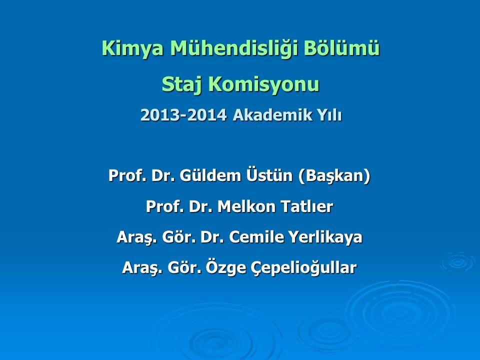 Kimya Mühendisliği Bölümü Staj Komisyonu 2013-2014 Akademik Yılı Prof. Dr. Güldem Üstün (Başkan) Prof. Dr. Melkon Tatlıer Araş. Gör. Dr. Cemile Yerlik