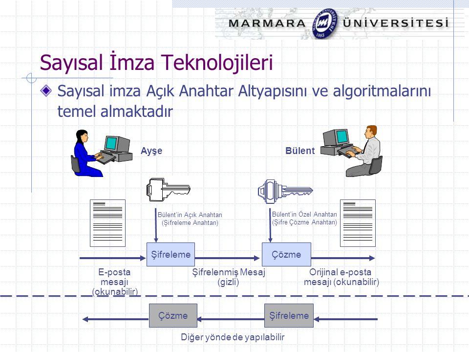 Sayısal İmza Teknolojileri Sayısal imza Açık Anahtar Altyapısını ve algoritmalarını temel almaktadır E-posta mesajı (okunabilir) Çözme Şifreleme Bülen