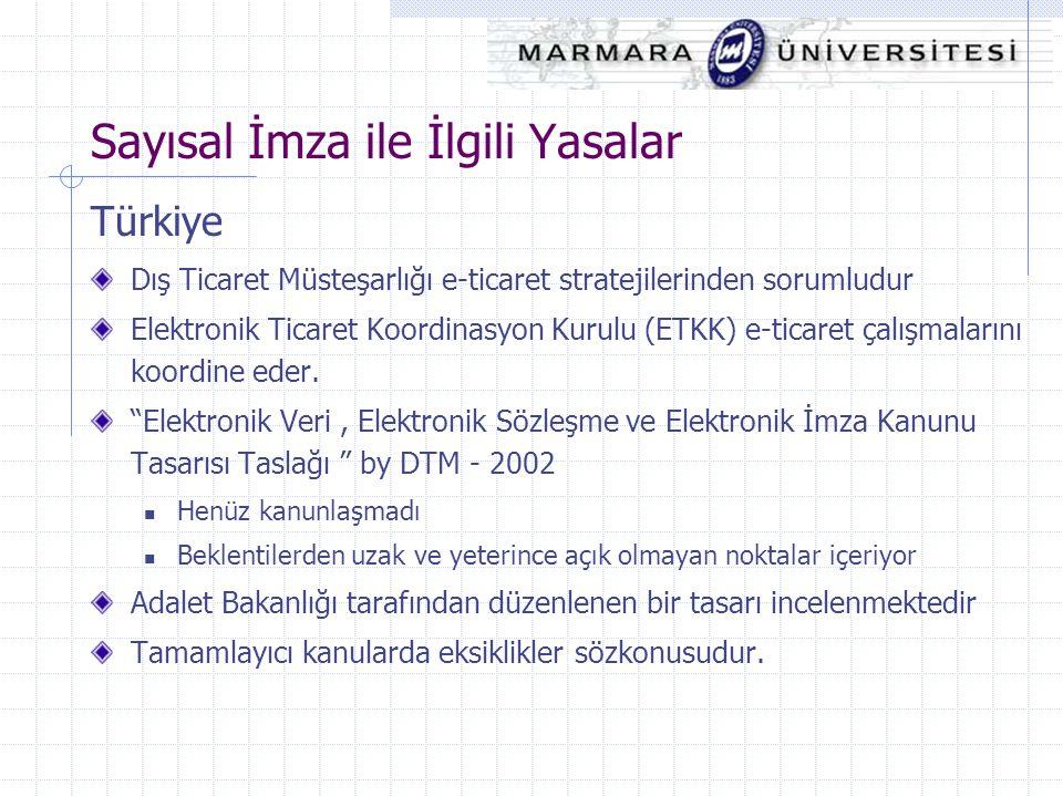 Sayısal İmza ile İlgili Yasalar Türkiye Dış Ticaret Müsteşarlığı e-ticaret stratejilerinden sorumludur Elektronik Ticaret Koordinasyon Kurulu (ETKK) e