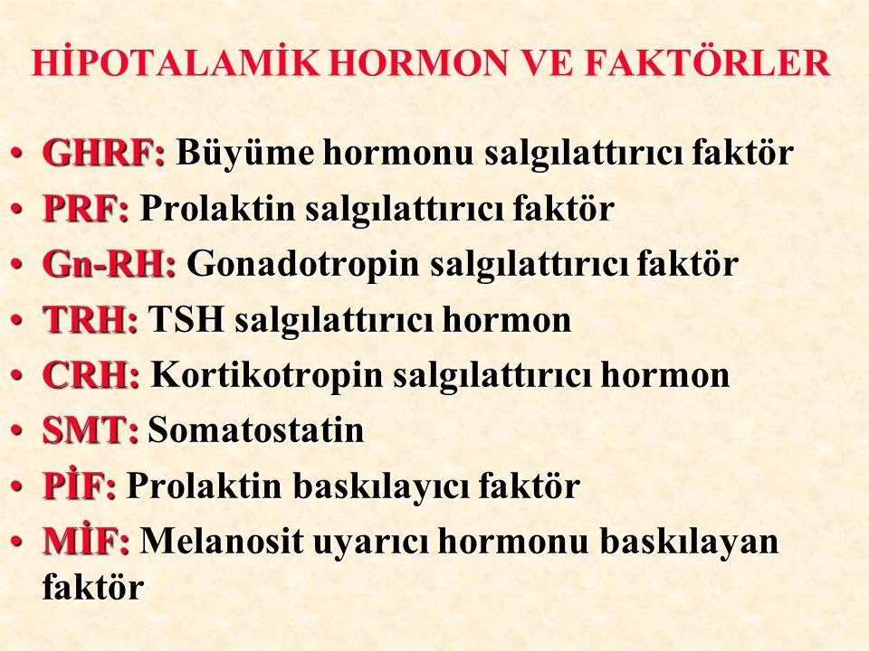 HİPOTALAMİK HORMON VE FAKTÖRLER GHRF: Büyüme hormonu salgılattırıcı faktörGHRF: Büyüme hormonu salgılattırıcı faktör PRF: Prolaktin salgılattırıcı fak