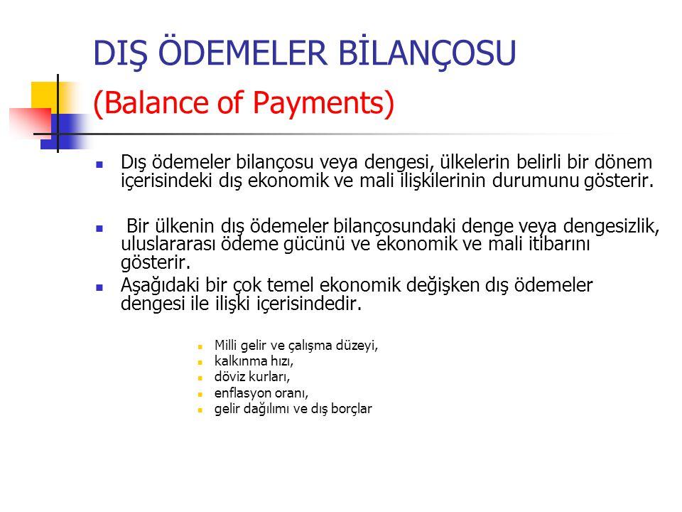DIŞ ÖDEMELER BİLANÇOSU (Balance of Payments) Dış ödemeler bilançosu veya dengesi, ülkelerin belirli bir dönem içerisindeki dış ekonomik ve mali ilişki