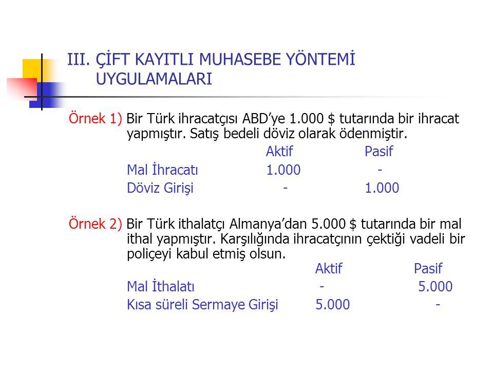 III. ÇİFT KAYITLI MUHASEBE YÖNTEMİ UYGULAMALARI Örnek 1) Bir Türk ihracatçısı ABD'ye 1.000 $ tutarında bir ihracat yapmıştır. Satış bedeli döviz olara