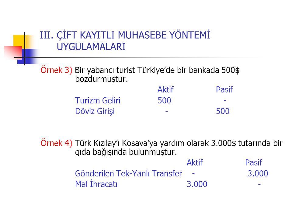 III. ÇİFT KAYITLI MUHASEBE YÖNTEMİ UYGULAMALARI Örnek 3) Bir yabancı turist Türkiye'de bir bankada 500$ bozdurmuştur. AktifPasif Turizm Geliri500 - Dö