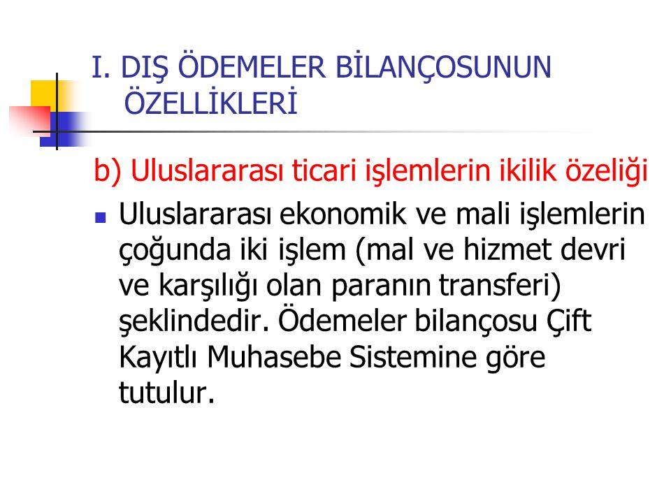 II.DIŞ ÖDEMELER BİLANÇOSUNUN ANA HESAPLARI 3.