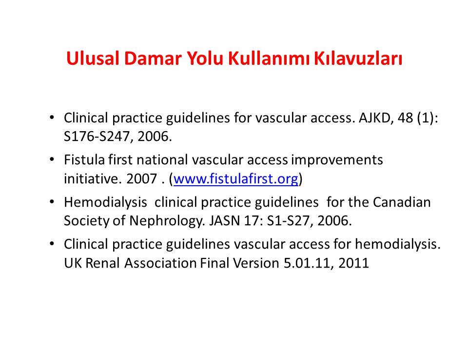 Ulusal Damar Yolu Kullanımı Kılavuzları Clinical practice guidelines for vascular access. AJKD, 48 (1): S176-S247, 2006. Fistula first national vascul