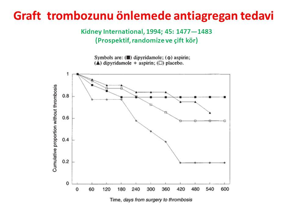 Graft trombozunu önlemede antiagregan tedavi Kidney International, 1994; 45: 1477—1483 (Prospektif, randomize ve çift kör)