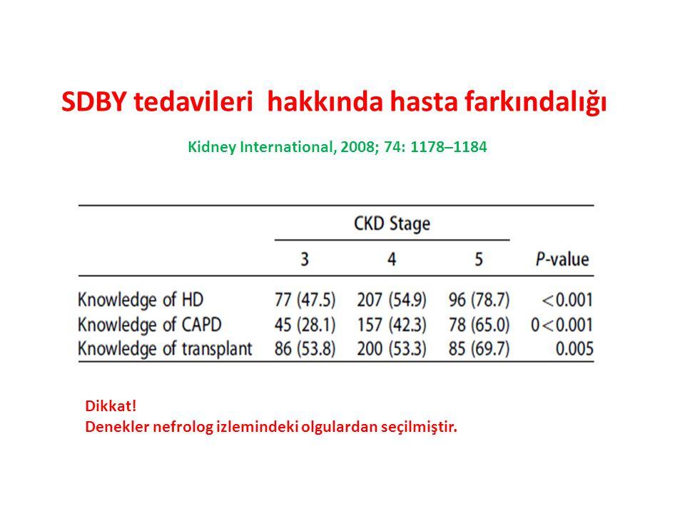 SDBY tedavileri hakkında hasta farkındalığı Kidney International, 2008; 74: 1178–1184 Dikkat! Denekler nefrolog izlemindeki olgulardan seçilmiştir.