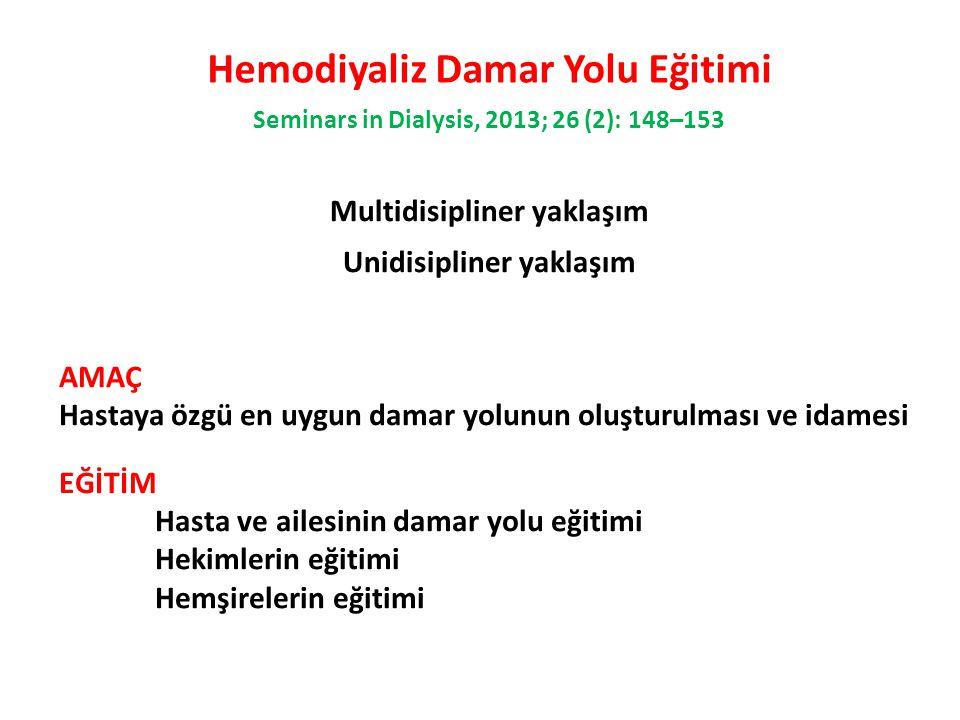 Hemodiyaliz Damar Yolu Eğitimi Seminars in Dialysis, 2013; 26 (2): 148–153 AMAÇ Hastaya özgü en uygun damar yolunun oluşturulması ve idamesi EĞİTİM Ha