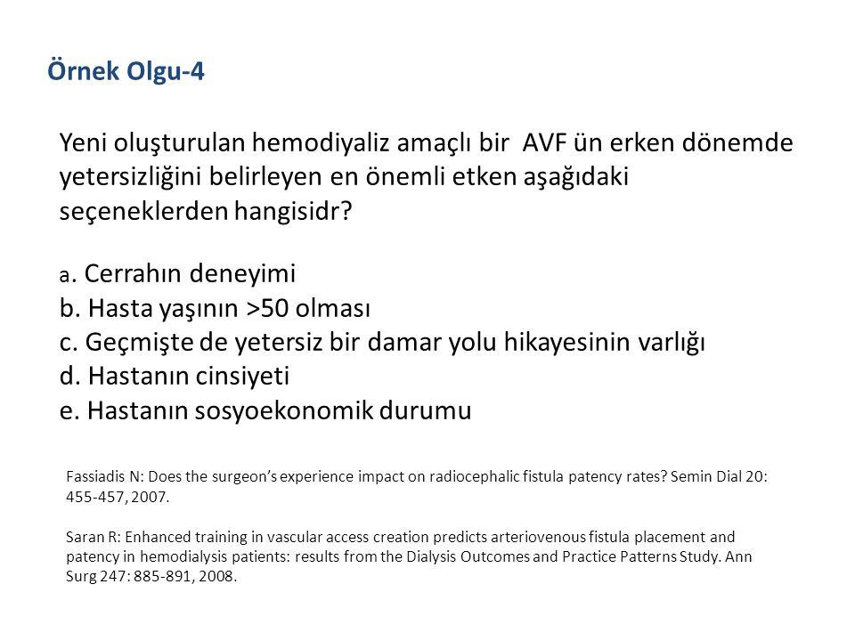 Yeni oluşturulan hemodiyaliz amaçlı bir AVF ün erken dönemde yetersizliğini belirleyen en önemli etken aşağıdaki seçeneklerden hangisidr? a. Cerrahın