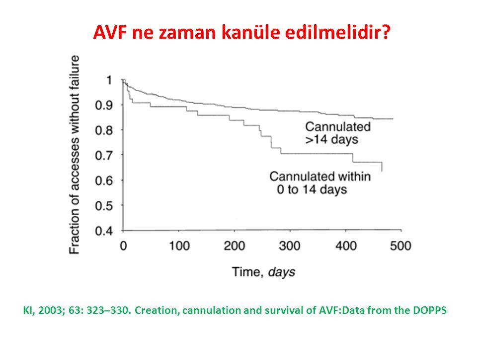AVF ne zaman kanüle edilmelidir? KI, 2003; 63: 323–330. Creation, cannulation and survival of AVF:Data from the DOPPS
