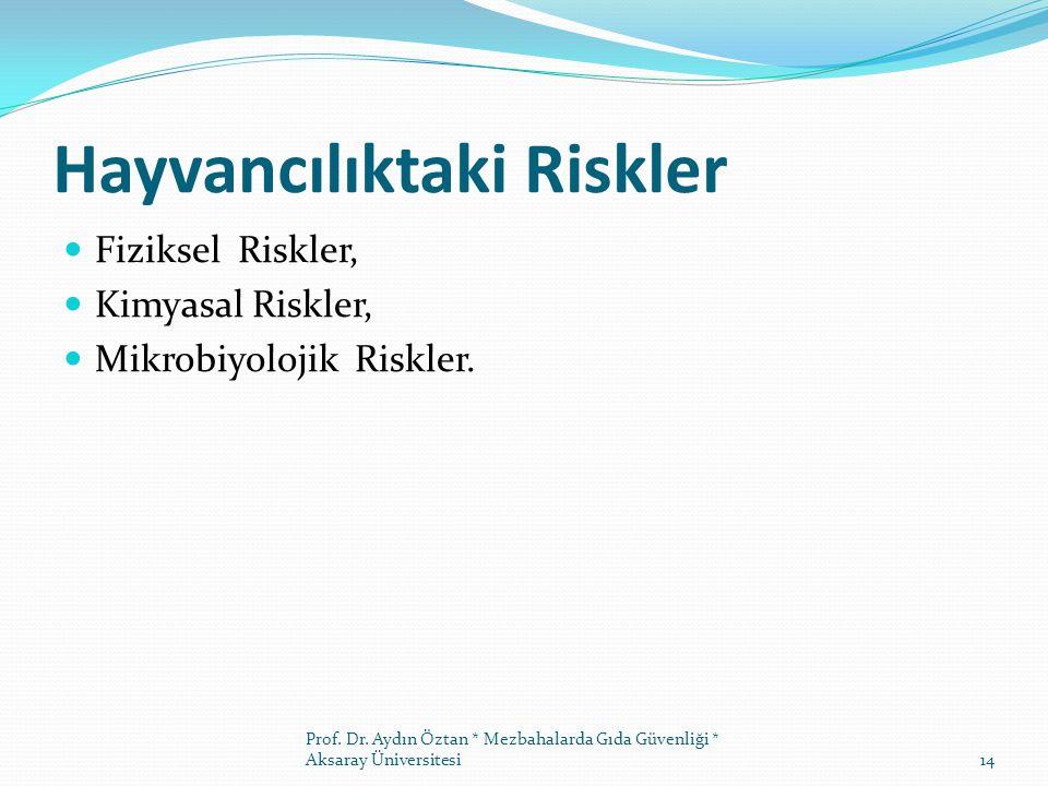 Hayvancılıktaki Riskler Fiziksel Riskler, Kimyasal Riskler, Mikrobiyolojik Riskler.