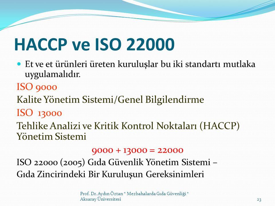 HACCP ve ISO 22000 Et ve et ürünleri üreten kuruluşlar bu iki standartı mutlaka uygulamalıdır.