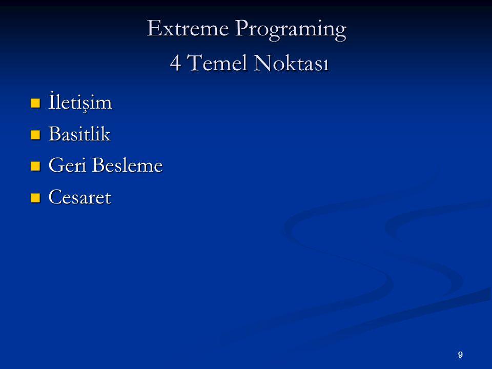 9 Extreme Programing 4 Temel Noktası İletişim İletişim Basitlik Basitlik Geri Besleme Geri Besleme Cesaret Cesaret