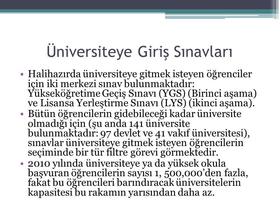 Üniversiteye Giriş Sınavları Halihazırda üniversiteye gitmek isteyen öğrenciler için iki merkezi sınav bulunmaktadır: Yükseköğretime Geçiş Sınavı (YGS