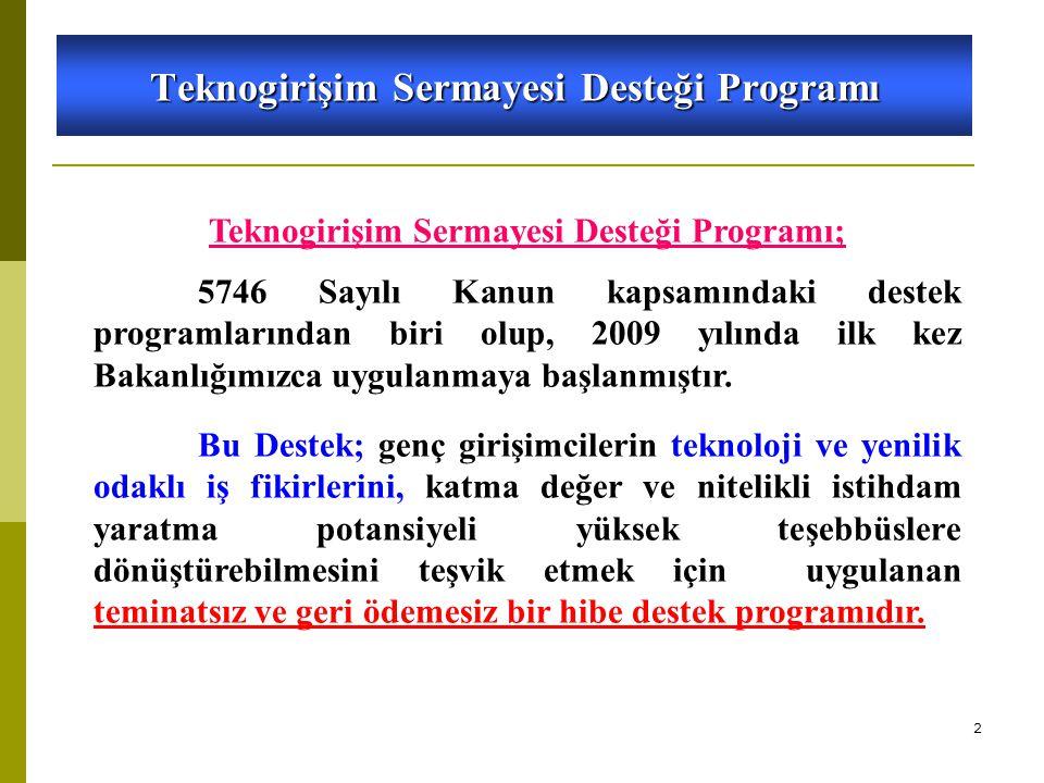 2 Teknogirişim Sermayesi Desteği Programı 5746 SAYILI KANUN VE 26953 SAYILI YÖNETMELİK Teknogirişim Sermayesi Desteği Programı; 5746 Sayılı Kanun kapsamındaki destek programlarından biri olup, 2009 yılında ilk kez Bakanlığımızca uygulanmaya başlanmıştır.