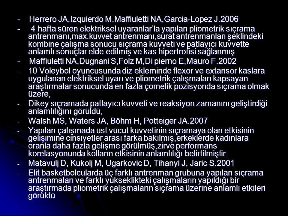 - Herrero JA,Izquierdo M.Maffiuletti NA,Garcia-Lopez J.2006 - 4 hafta süren elektriksel uyaranlar'la yapılan pliometrik sıçrama antrenmanı,max.kuvvet