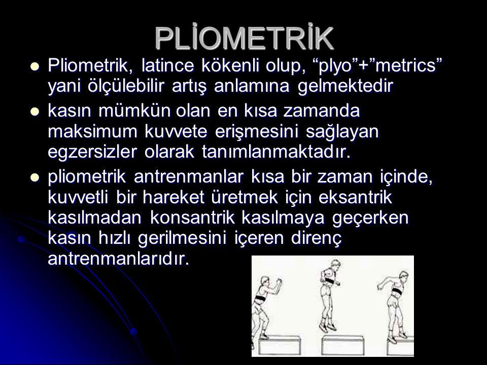 Pliometrik antrenman çoğunlukla elastik kuvvet antrenmanı ( Zonan 1975 ) olarak, reaktif antrenman ( Schröder 1975 ) olarak, eksantrik antrenman ( Schmidtbleicher / Dietz / Noth / Antoni 1978 ) gibi isimlerle anılırken, Derinlik sıçraması ve Darbe metodu gibi alt sınıflara ayrılır.