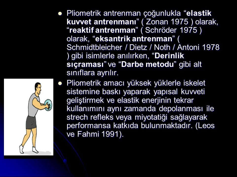 """Pliometrik antrenman çoğunlukla """"elastik kuvvet antrenmanı"""" ( Zonan 1975 ) olarak, """"reaktif antrenman"""" ( Schröder 1975 ) olarak, """"eksantrik antrenman"""""""