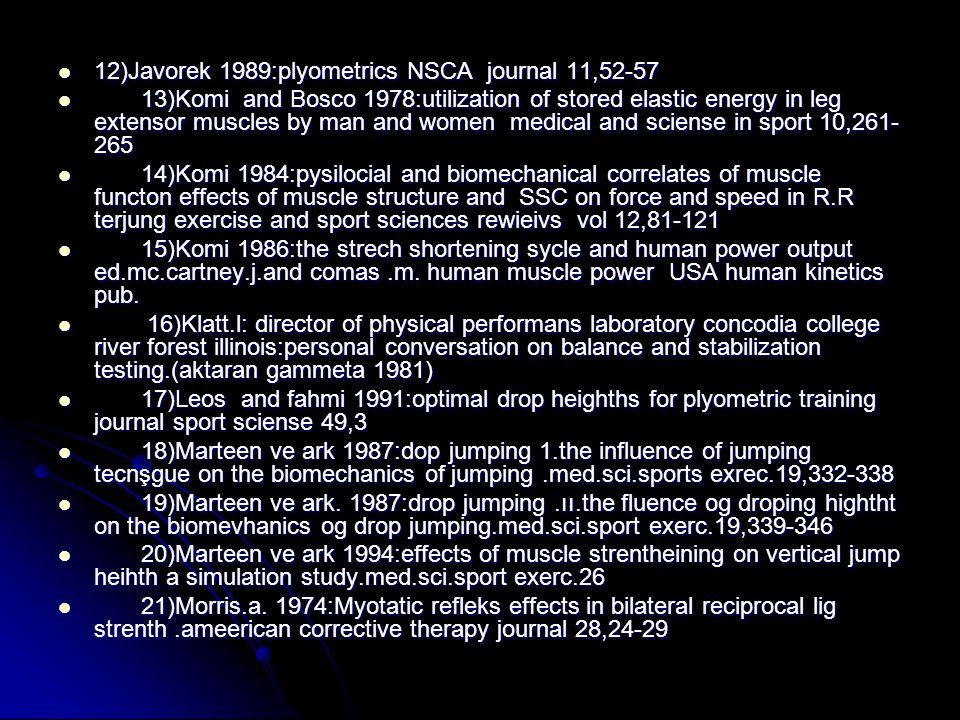 12)Javorek 1989:plyometrics NSCA journal 11,52-57 12)Javorek 1989:plyometrics NSCA journal 11,52-57 13)Komi and Bosco 1978:utilization of stored elast