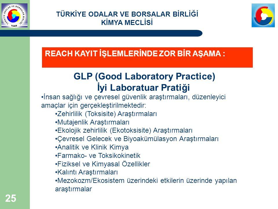 TÜRKİYE ODALAR VE BORSALAR BİRLİĞİ KİMYA MECLİSİ 25 GLP (Good Laboratory Practice) İyi Laboratuar Pratiği İnsan sağlığı ve çevresel güvenlik araştırma