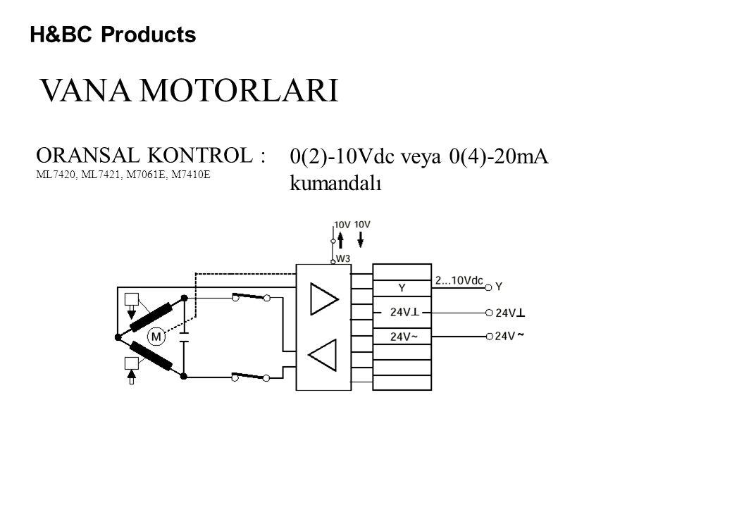 H&BC Products VANA MOTORLARI ORANSAL KONTROL : ML7420, ML7421, M7061E, M7410E 0(2)-10Vdc veya 0(4)-20mA kumandalı