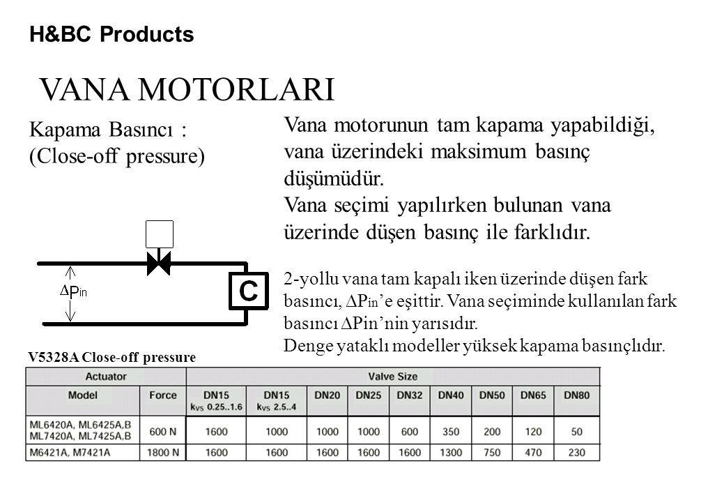 H&BC Products VANA MOTORLARI Kapama Basıncı : (Close-off pressure) Vana motorunun tam kapama yapabildiği, vana üzerindeki maksimum basınç düşümüdür.