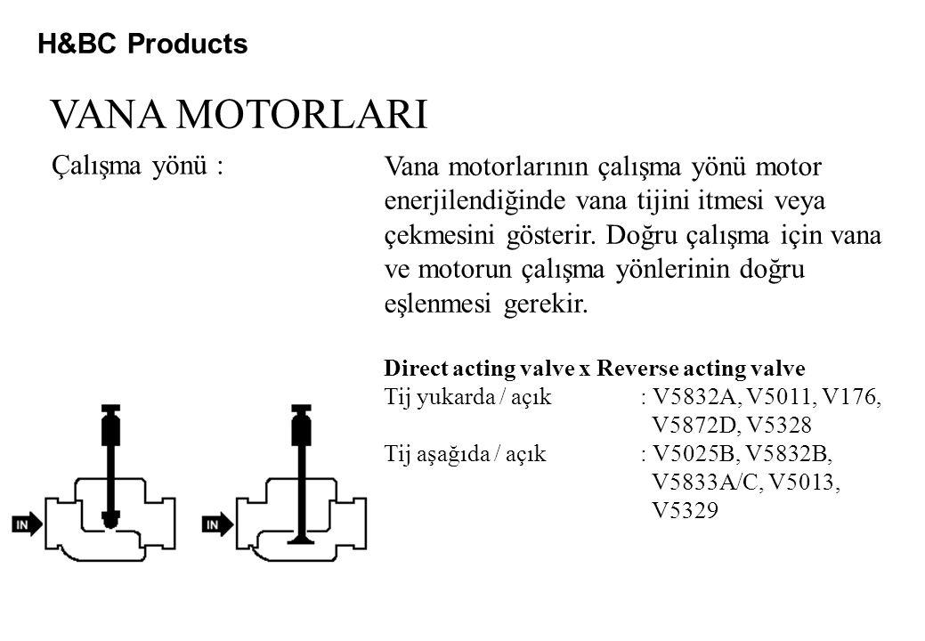 H&BC Products VANA MOTORLARI Çalışma yönü : Vana motorlarının çalışma yönü motor enerjilendiğinde vana tijini itmesi veya çekmesini gösterir. Doğru ça