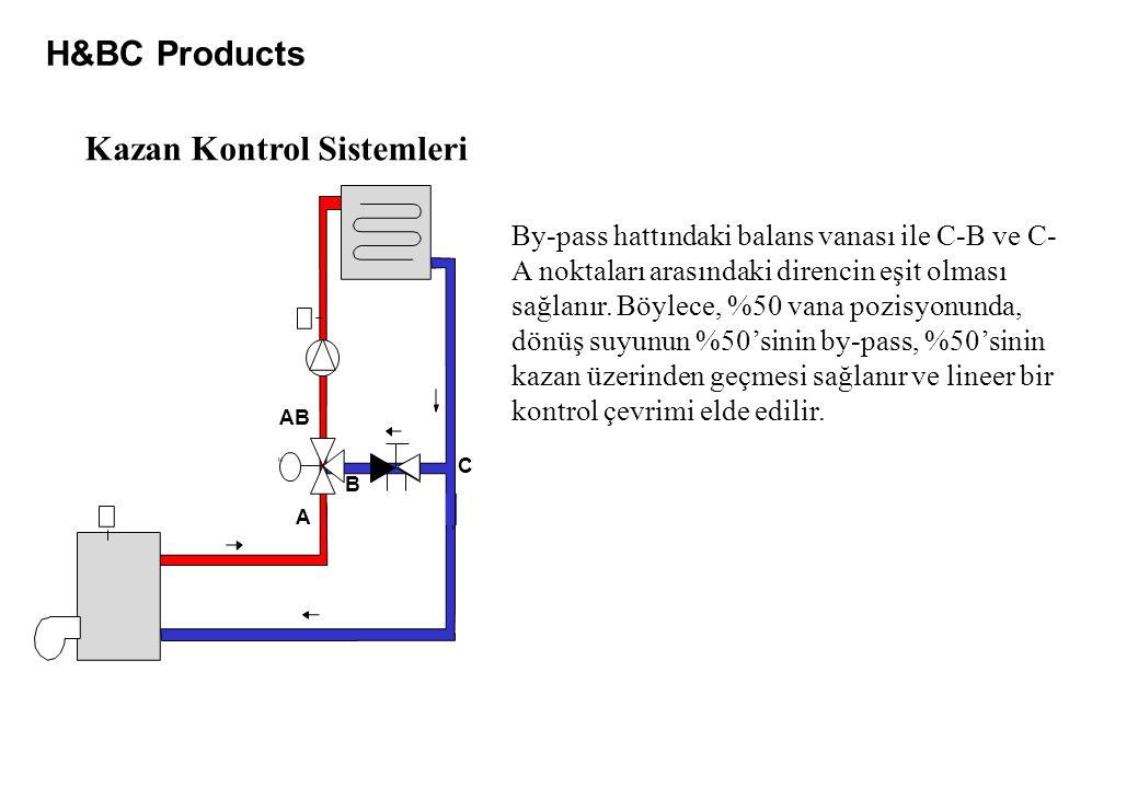 H&BC Products Kazan Kontrol Sistemleri M A AB B C By-pass hattındaki balans vanası ile C-B ve C- A noktaları arasındaki direncin eşit olması sağlanır.