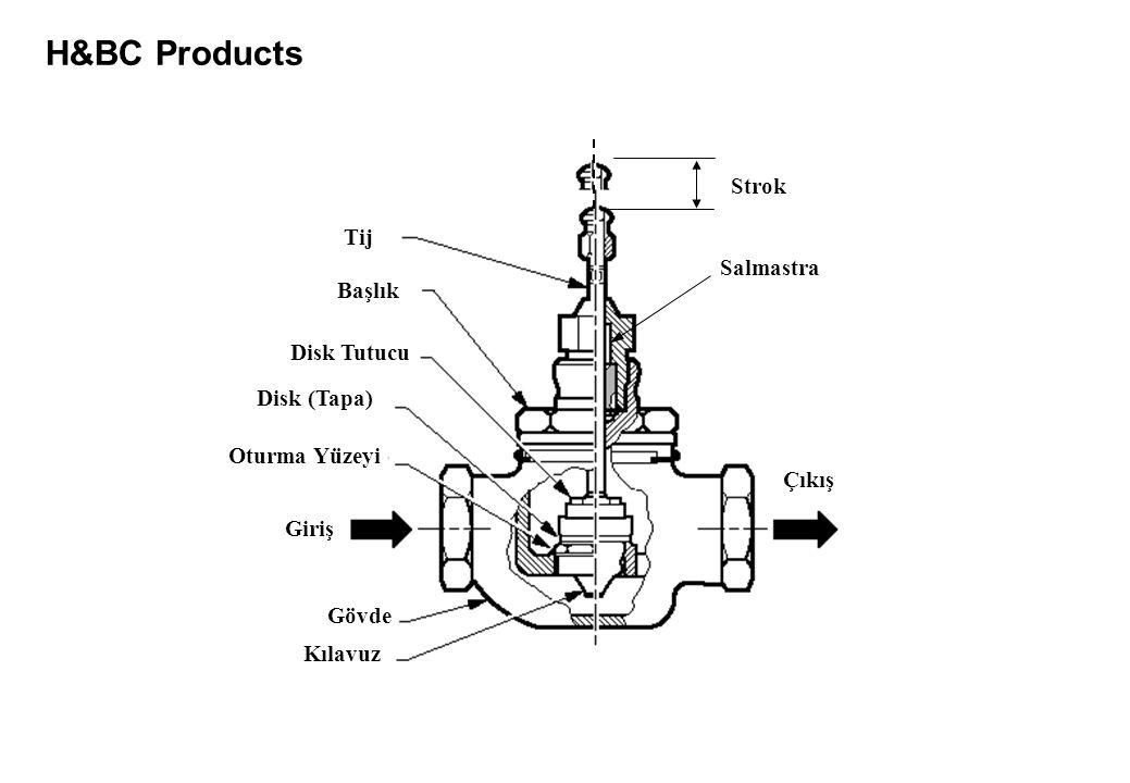 H&BC Products VANA ÇEŞİTLERİ - Yapılarına göre Küçük Lineer Vanalar : Rotary Vanalar : Globe Vanalar : Kelebek Vanalar : Küresel Vanalar : Bıçaklı Vanalar : Fan-coil, küçük klima santralları, ısıtma ve soğutma zonları Radyatör ısıtma, yerden ısıtma sistemleri, klima santralları Klima santralları, eşanjör, chiller, ısıtma ve soğutma zonları Kazan, chiller (genelde On-off) genelde On-off amaçlı Kesme amaçlı, atık su vs.
