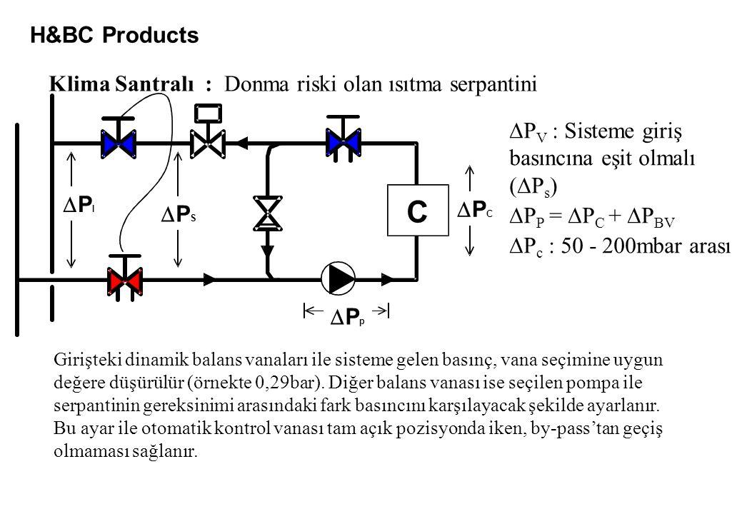 H&BC Products Klima Santralı : Donma riski olan ısıtma serpantini C PpPp PSPS PCPC PIPI  P V : Sisteme giriş basıncına eşit olmalı (  P s )  P P =  P C +  P BV  P c : 50 - 200mbar arası Girişteki dinamik balans vanaları ile sisteme gelen basınç, vana seçimine uygun değere düşürülür (örnekte 0,29bar).