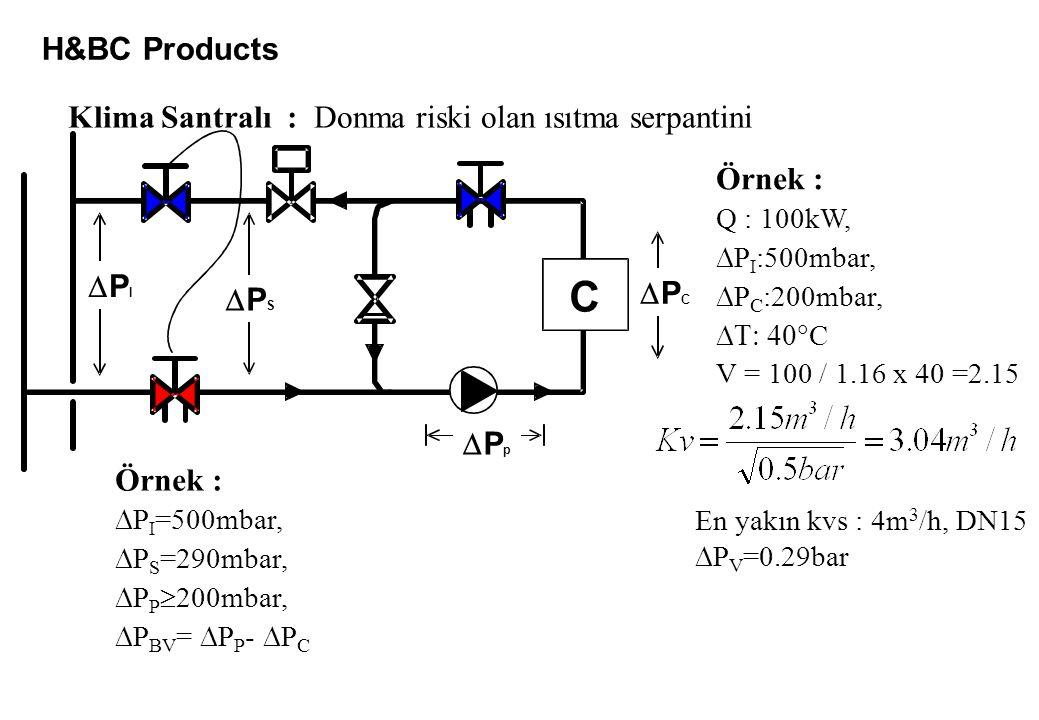 H&BC Products Klima Santralı : Donma riski olan ısıtma serpantini C PpPp PSPS PCPC PIPI Örnek : Q : 100kW,  P I :500mbar,  P C :200mbar,  C V = 100 / 1.16 x 40 =2.15 En yakın kvs : 4m 3 /h, DN15  P V =0.29bar Örnek :  P I =500mbar,  P S =290mbar,  P P  200mbar,  P BV =  P P -  P C