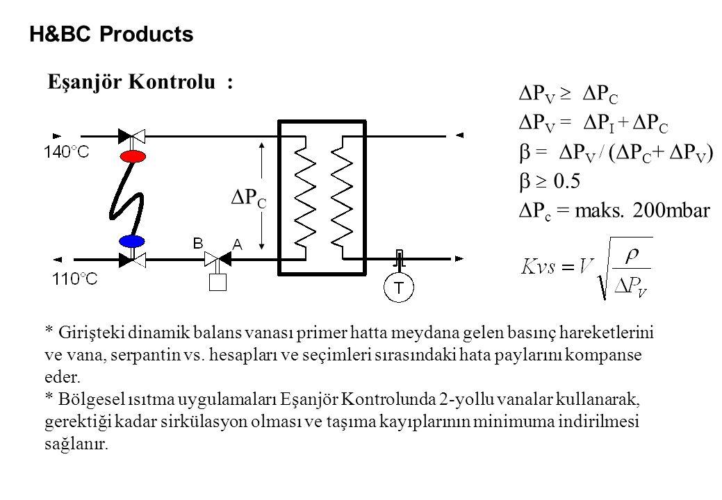 H&BC Products Eşanjör Kontrolu :  P V   P C  P V =  P I +  P C  =  P V / (  P C +  P V )   0.5  P c = maks. 200mbar * Girişteki dinamik b