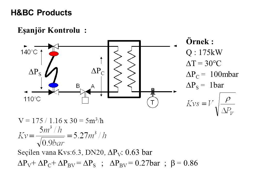 H&BC Products Eşanjör Kontrolu : Örnek : Q : 175kW  T = 30°C  P C =  mbar  P S =  bar PCPC V = 175 / 1.16 x 30 = 5m 3 /h PSPS Seçilen vana