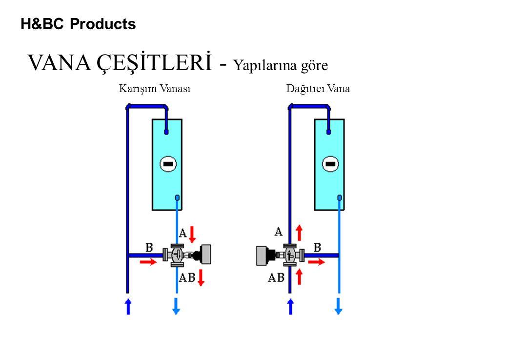 H&BC Products VANA ÇEŞİTLERİ - Yapılarına göre Karışım Vanası Dağıtıcı Vana