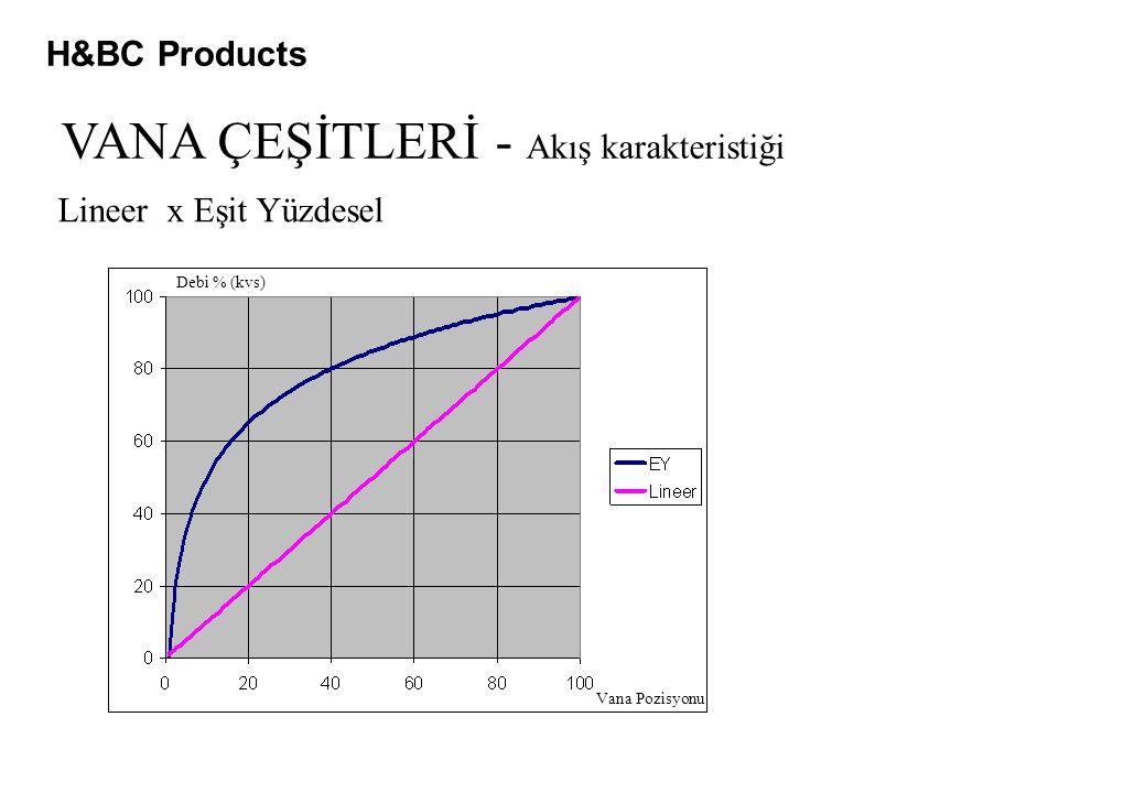 H&BC Products VANA ÇEŞİTLERİ - Akış karakteristiği Lineer x Eşit Yüzdesel Vana Pozisyonu Debi % (kvs)