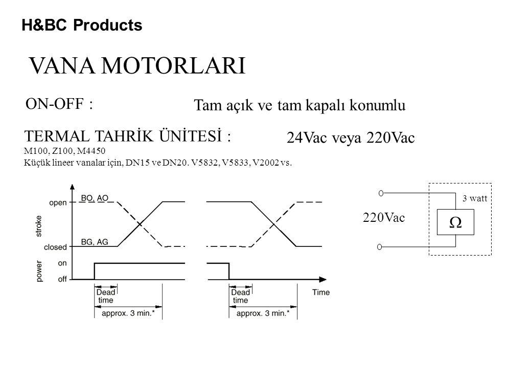 H&BC Products VANA MOTORLARI ON-OFF : Tam açık ve tam kapalı konumlu TERMAL TAHRİK ÜNİTESİ : M100, Z100, M4450 Küçük lineer vanalar için, DN15 ve DN20