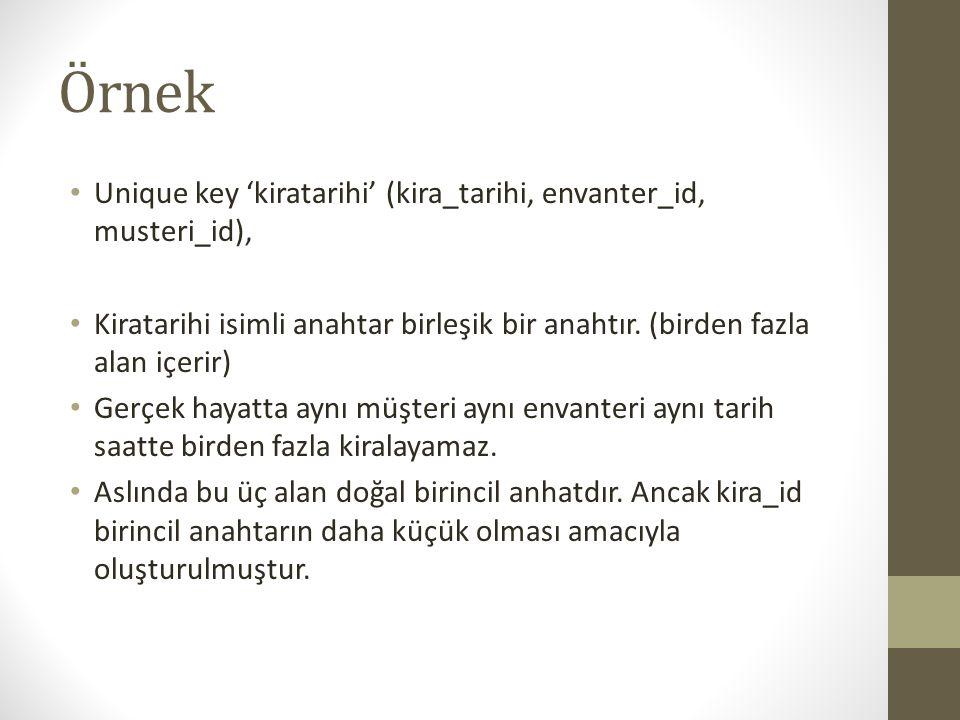 İndeks oluşturma- Full text CREATE TABLE `film_text2` ( `film_id` smallint(6) NOT NULL, `title` varchar(255) NOT NULL, `description` text, PRIMARY KEY (`film_id`), FULLTEXT KEY `idx_title_description` (`title`,`description`) )