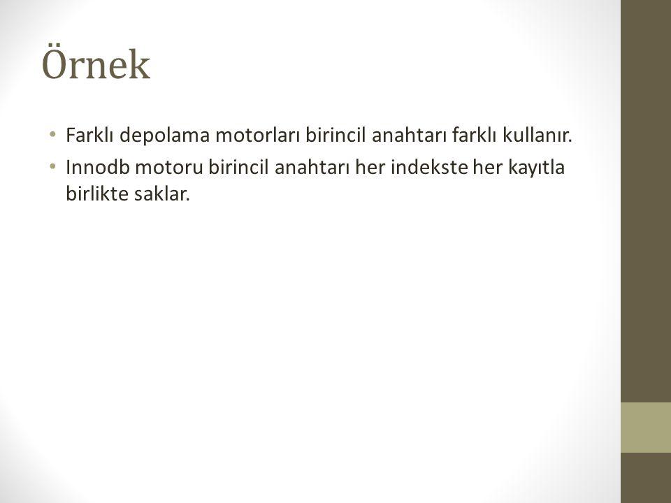 MYISAM kayıt motoru ile tablo oluşturma CREATE TABLE `film_text4` ( `film_id` smallint(6) NOT NULL, `title` varchar(255) NOT NULL, `description` text, PRIMARY KEY (`film_id`), FULLTEXT KEY `idx_title_description` (`title`,`description`) )ENGINE = MYISAM