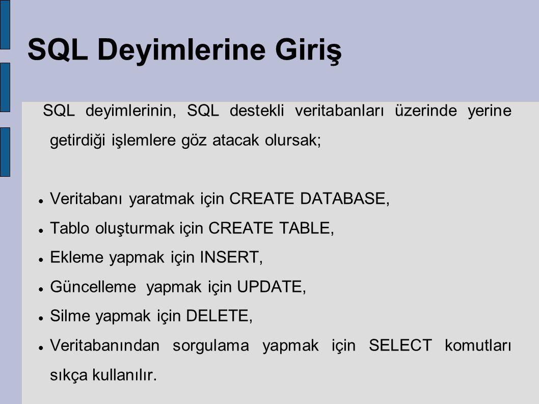 SQL Deyimlerine Giriş SQL deyimlerinin, SQL destekli veritabanları üzerinde yerine getirdiği işlemlere göz atacak olursak; Veritabanı yaratmak için CR