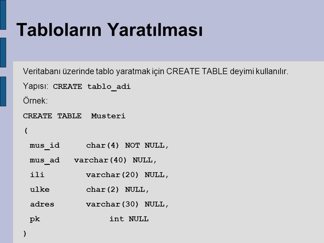 Tabloların Yaratılması Veritabanı üzerinde tablo yaratmak için CREATE TABLE deyimi kullanılır. Yapısı: CREATE tablo_adi Örnek: CREATE TABLE Musteri (