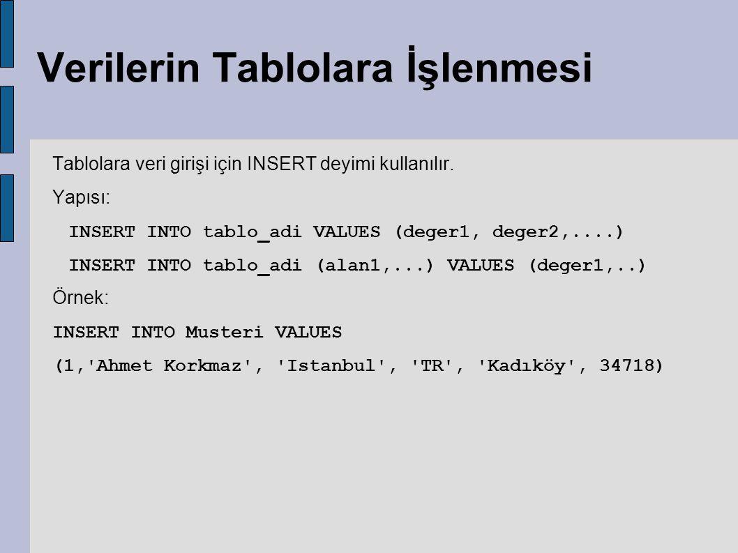 Verilerin Tablolara İşlenmesi Tablolara veri girişi için INSERT deyimi kullanılır. Yapısı: INSERT INTO tablo_adi VALUES (deger1, deger2,....) INSERT I