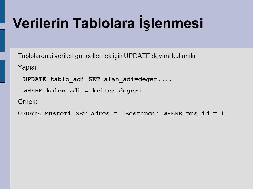 Verilerin Tablolara İşlenmesi Tablolardaki verileri güncellemek için UPDATE deyimi kullanılır. Yapısı: UPDATE tablo_adi SET alan_adi=deger,... WHERE k