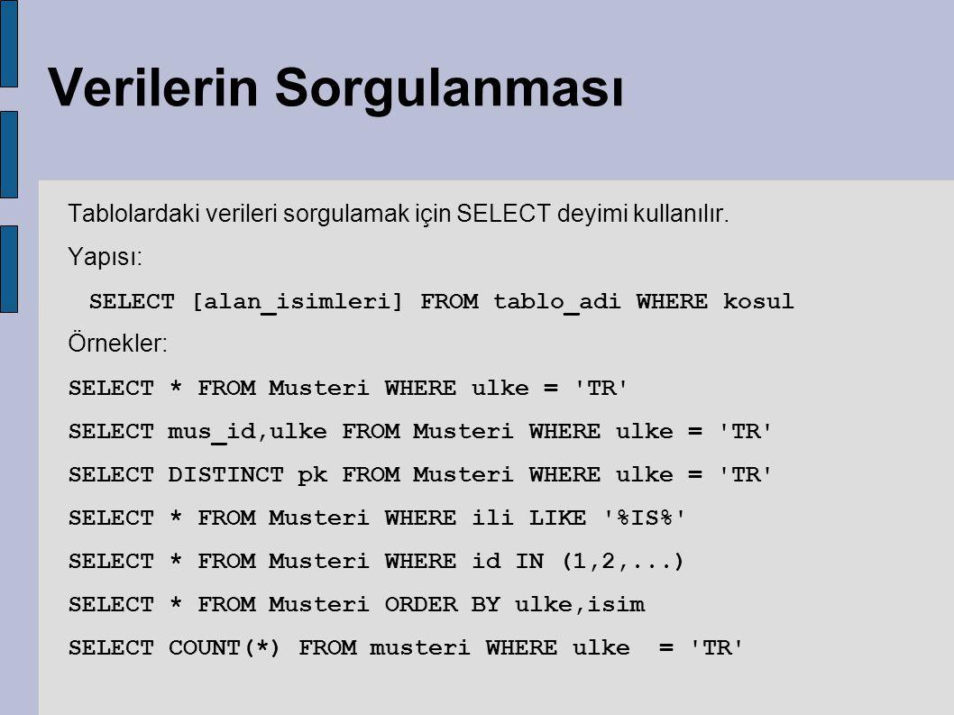 Verilerin Sorgulanması Tablolardaki verileri sorgulamak için SELECT deyimi kullanılır. Yapısı: SELECT [alan_isimleri] FROM tablo_adi WHERE kosul Örnek