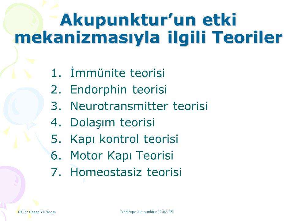 Uz.Dr.Hasan Ali Nogay Yeditepe Akupunktur 02.02.08 Akupunktur'un etki mekanizmasıyla ilgili Teoriler 1.İmmünite teorisi 2.Endorphin teorisi 3.Neurotra
