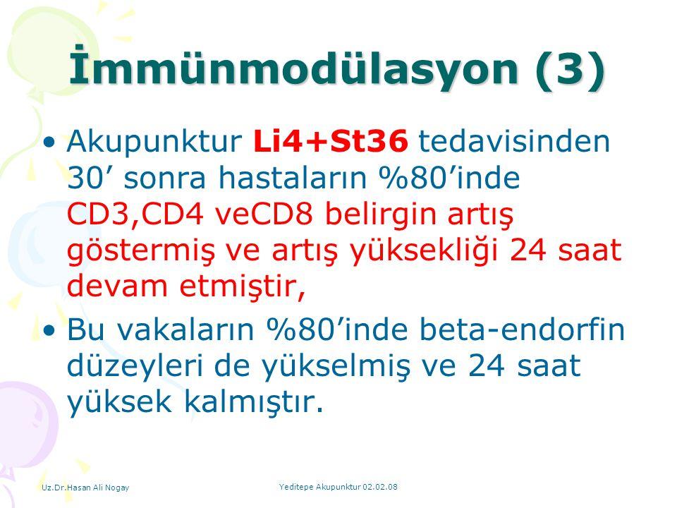 Uz.Dr.Hasan Ali Nogay Yeditepe Akupunktur 02.02.08 Akupunktur Li4+St36 tedavisinden 30' sonra hastaların %80'inde CD3,CD4 veCD8 belirgin artış gösterm