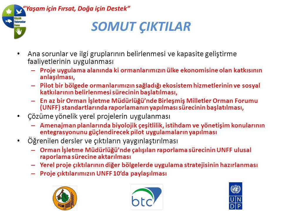 Proje Alanı Rize, Artvin, Trabzon, Ardahan, Kars, Erzurum, Gümüshane, Bayburt, Erzincan, Sivas, Kayseri, Kahramanmaras, Adana, Osmaniye ve Hatay