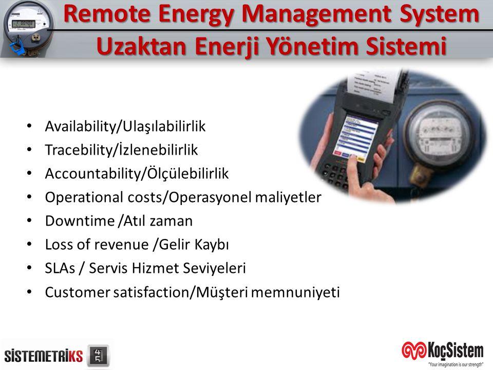 Remote Energy Management System Uzaktan Enerji Yönetim Sistemi Availability/Ulaşılabilirlik Tracebility/İzlenebilirlik Accountability/Ölçülebilirlik O